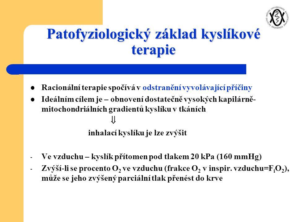 Patofyziologický základ kyslíkové terapie Racionální terapie spočívá v odstranění vyvolávající příčiny Ideálním cílem je – obnovení dostatečně vysokýc