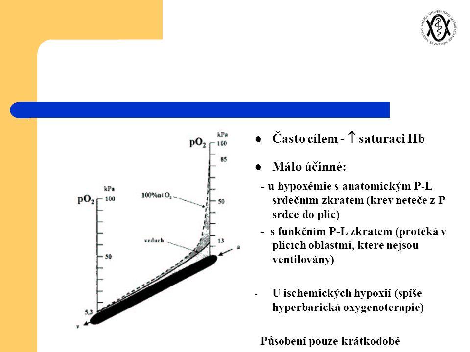 Často cílem -  saturaci Hb Málo účinné: - u hypoxémie s anatomickým P-L srdečním zkratem (krev neteče z P srdce do plic) - s funkčním P-L zkratem (pr
