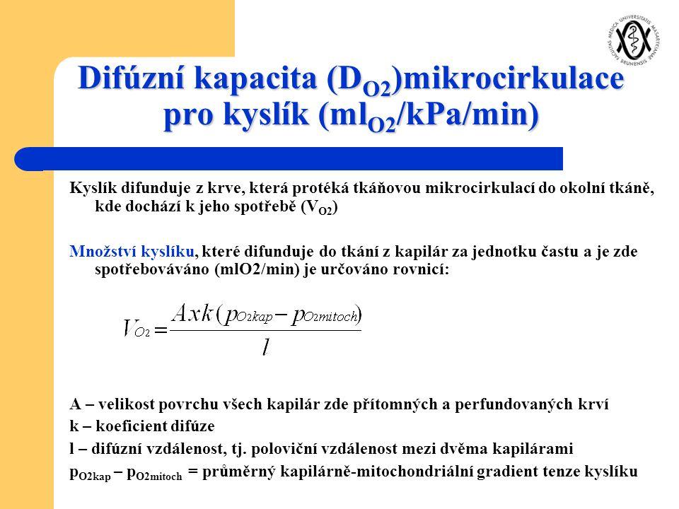 Difúzní kapacita (D O2 )mikrocirkulace pro kyslík (ml O2 /kPa/min) Kyslík difunduje z krve, která protéká tkáňovou mikrocirkulací do okolní tkáně, kde