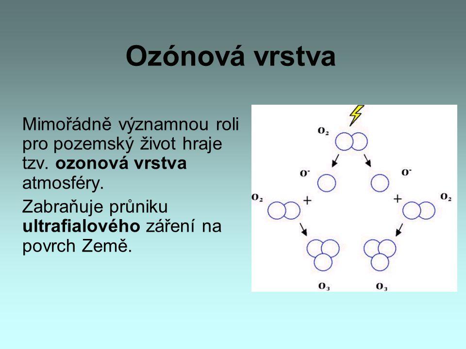 Mimořádně významnou roli pro pozemský život hraje tzv. ozonová vrstva atmosféry. Zabraňuje průniku ultrafialového záření na povrch Země. Ozónová vrstv