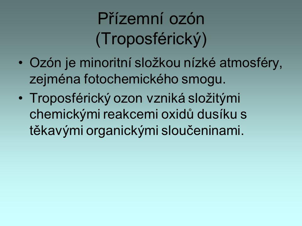 Přízemní ozón (Troposférický) Ozón je minoritní složkou nízké atmosféry, zejména fotochemického smogu. Troposférický ozon vzniká složitými chemickými