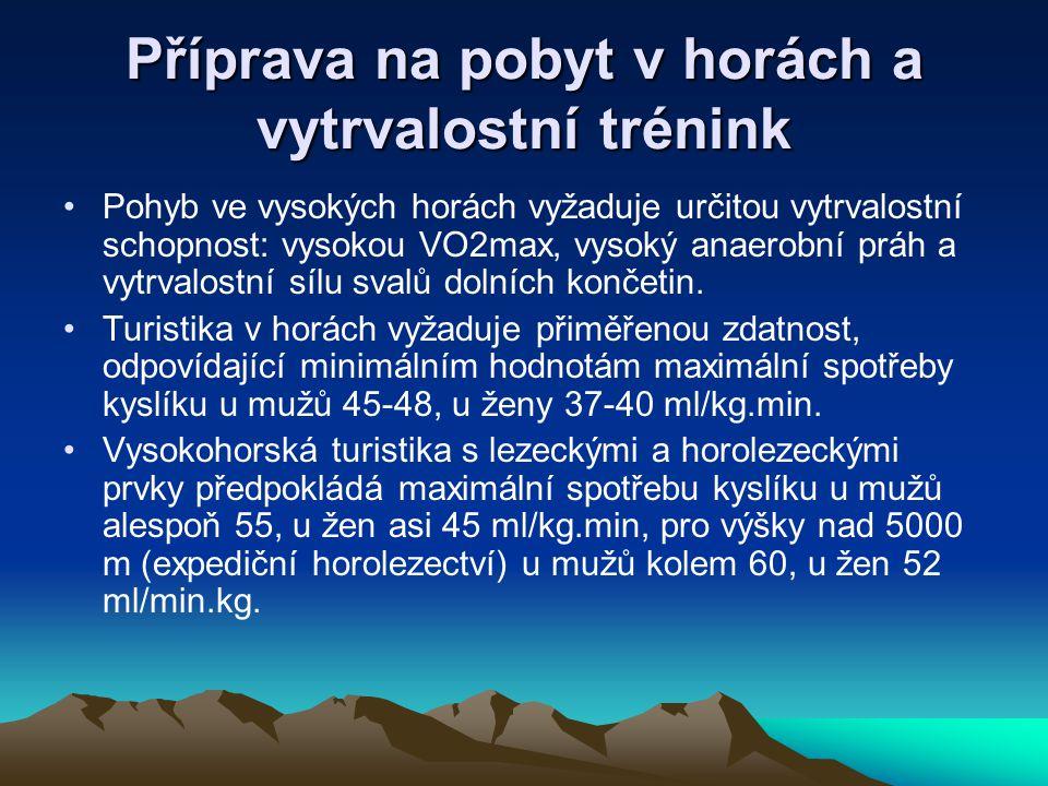 Příprava na pobyt v horách a vytrvalostní trénink Pohyb ve vysokých horách vyžaduje určitou vytrvalostní schopnost: vysokou VO2max, vysoký anaerobní p