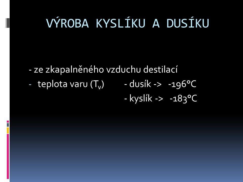 VÝROBA KYSLÍKU A DUSÍKU - ze zkapalněného vzduchu destilací - teplota varu (T v )- dusík -> -196°C - kyslík -> -183°C