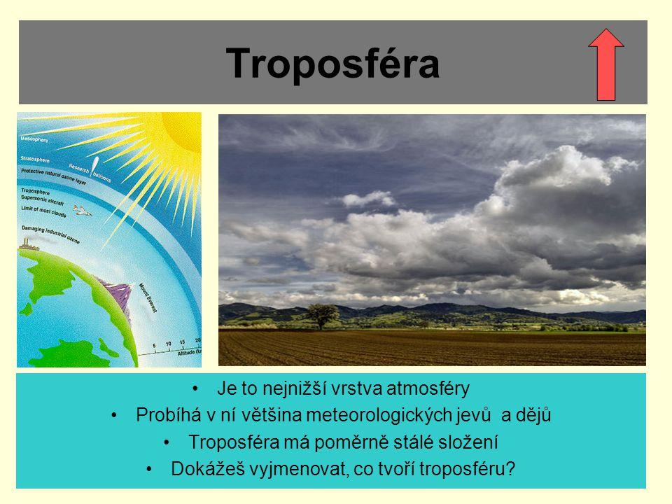 Troposféra Je to nejnižší vrstva atmosféry Probíhá v ní většina meteorologických jevů a dějů Troposféra má poměrně stálé složení Dokážeš vyjmenovat, c