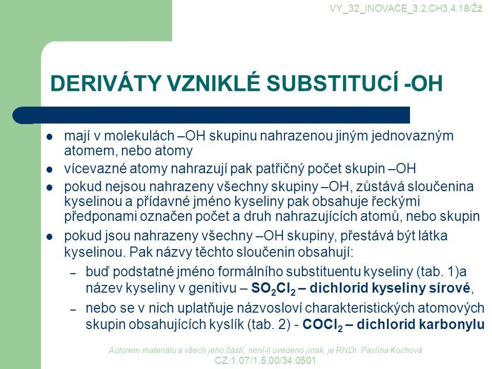 DERIVÁTY VZNIKLÉ SUBSTITUCÍ -OH Autorem materiálu a všech jeho částí, není-li uvedeno jinak, je RNDr. Pavlína Kochová CZ.1.07/1.5.00/34.0501 mají v mo