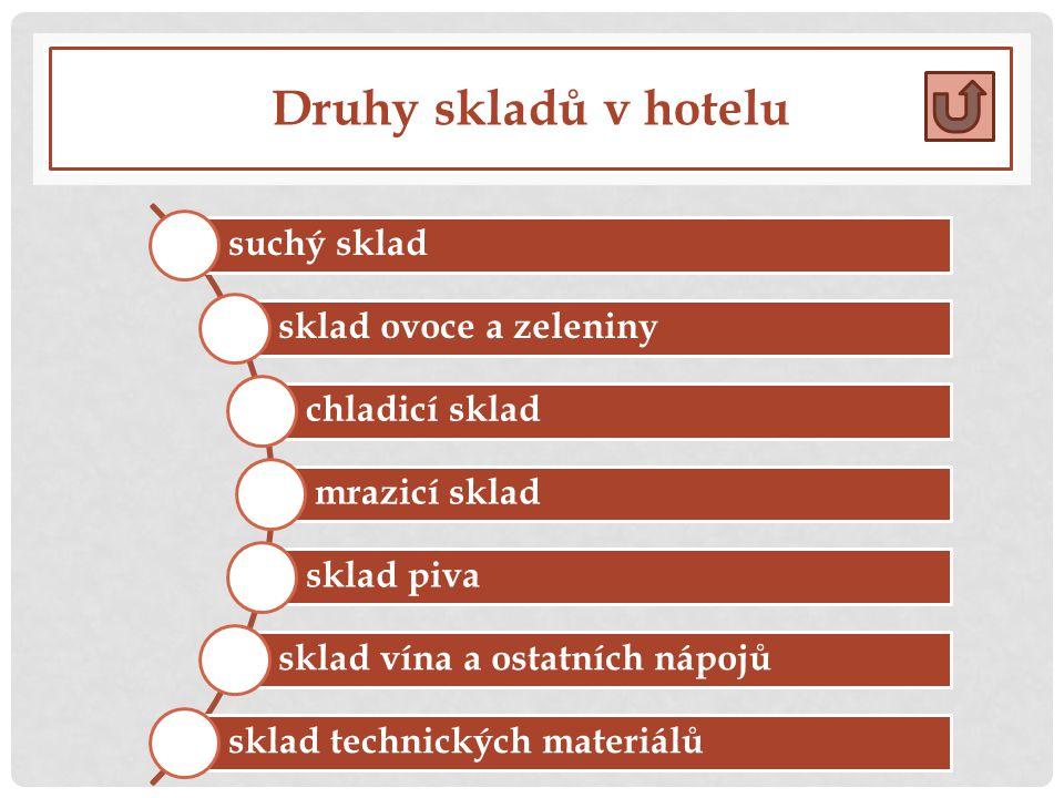 Druhy skladů v hotelu suchý sklad sklad ovoce a zeleniny chladicí sklad mrazicí sklad sklad piva sklad vína a ostatních nápojů sklad technických materiálů