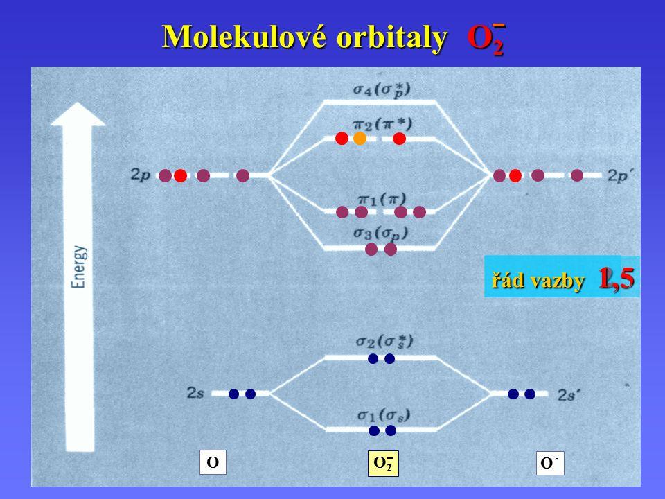 Molekulové orbitaly O 2 O O´O´ O2O2 řád vazby 2 řád vazby 1,5