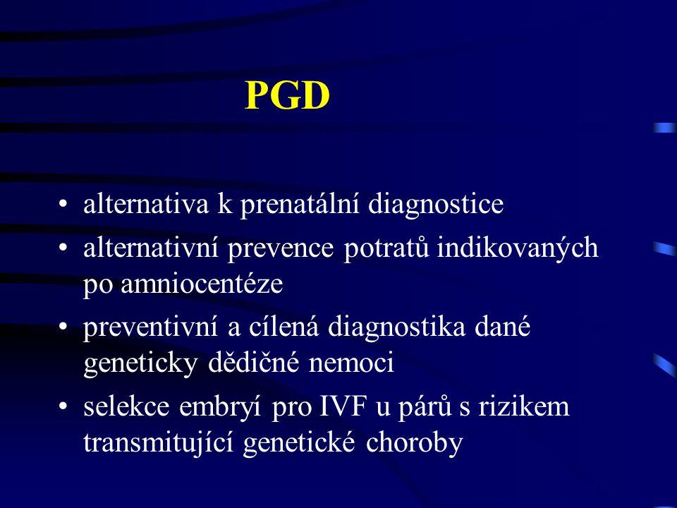 PGD alternativa k prenatální diagnostice alternativní prevence potratů indikovaných po amniocentéze preventivní a cílená diagnostika dané geneticky dědičné nemoci selekce embryí pro IVF u párů s rizikem transmitující genetické choroby