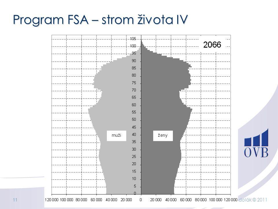 Program FSA – strom života IV Oblastní ředitelství Martin Podolák © 2011 11