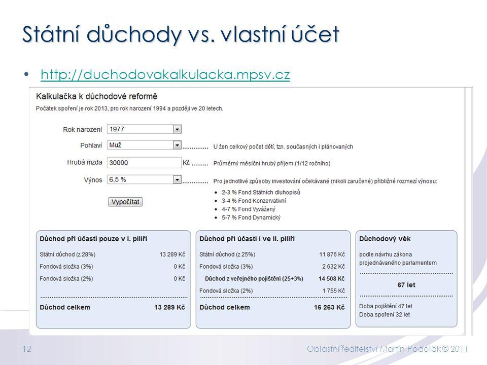 Státní důchody vs. vlastní účet http://duchodovakalkulacka.mpsv.cz Oblastní ředitelství Martin Podolák © 2011 12