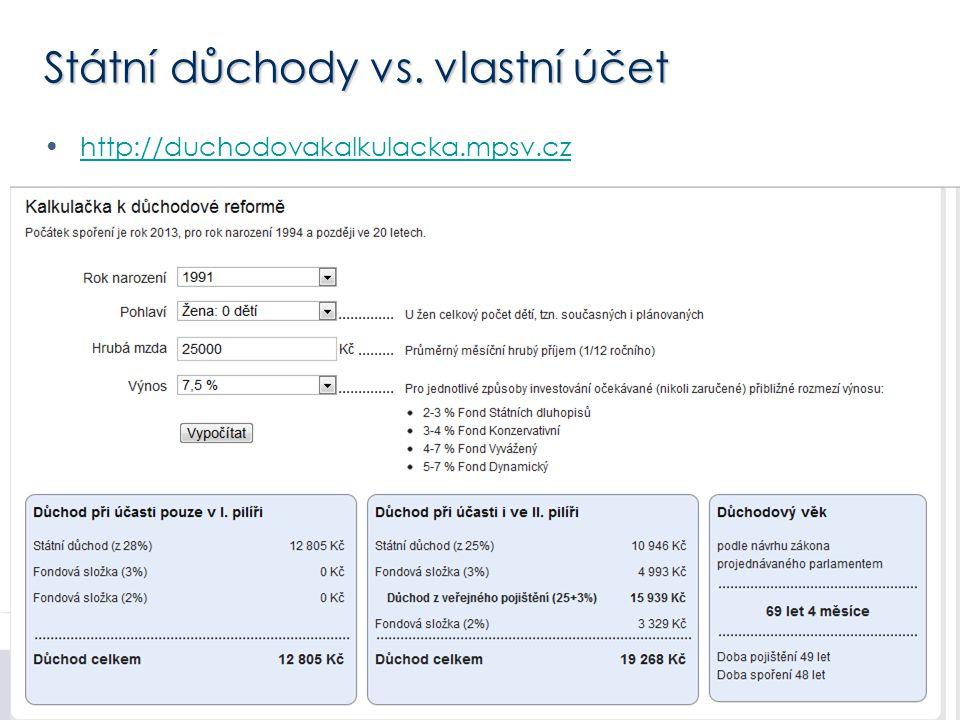 Státní důchody vs. vlastní účet http://duchodovakalkulacka.mpsv.cz Oblastní ředitelství Martin Podolák © 2011 13