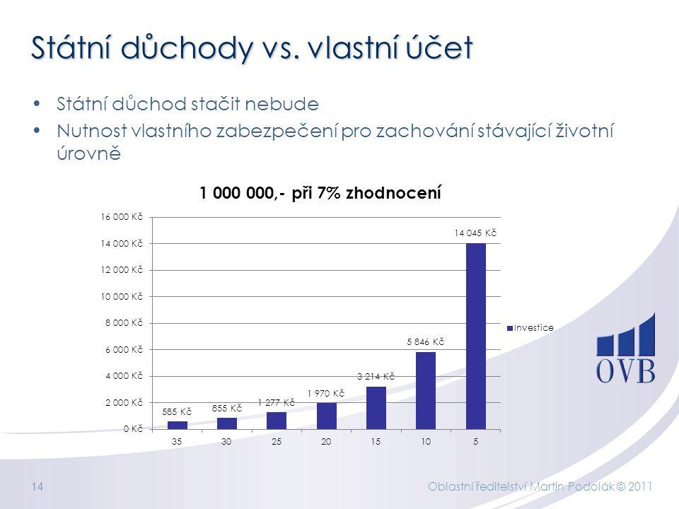 Státní důchody vs.