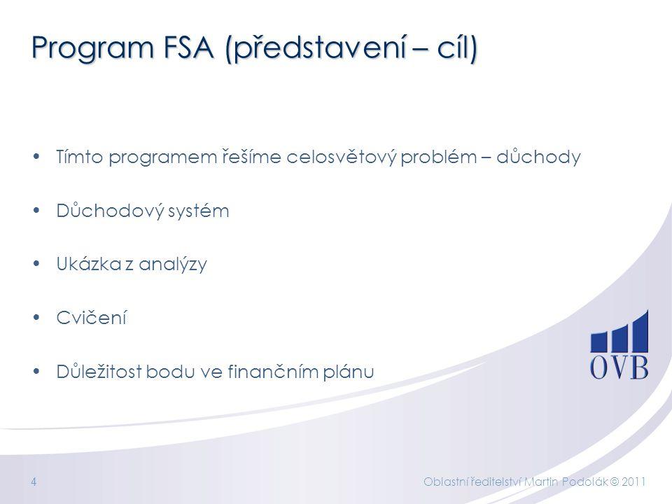 Program FSA (představení – cíl) Tímto programem řešíme celosvětový problém – důchody Důchodový systém Ukázka z analýzy Cvičení Důležitost bodu ve finančním plánu Oblastní ředitelství Martin Podolák © 2011 4