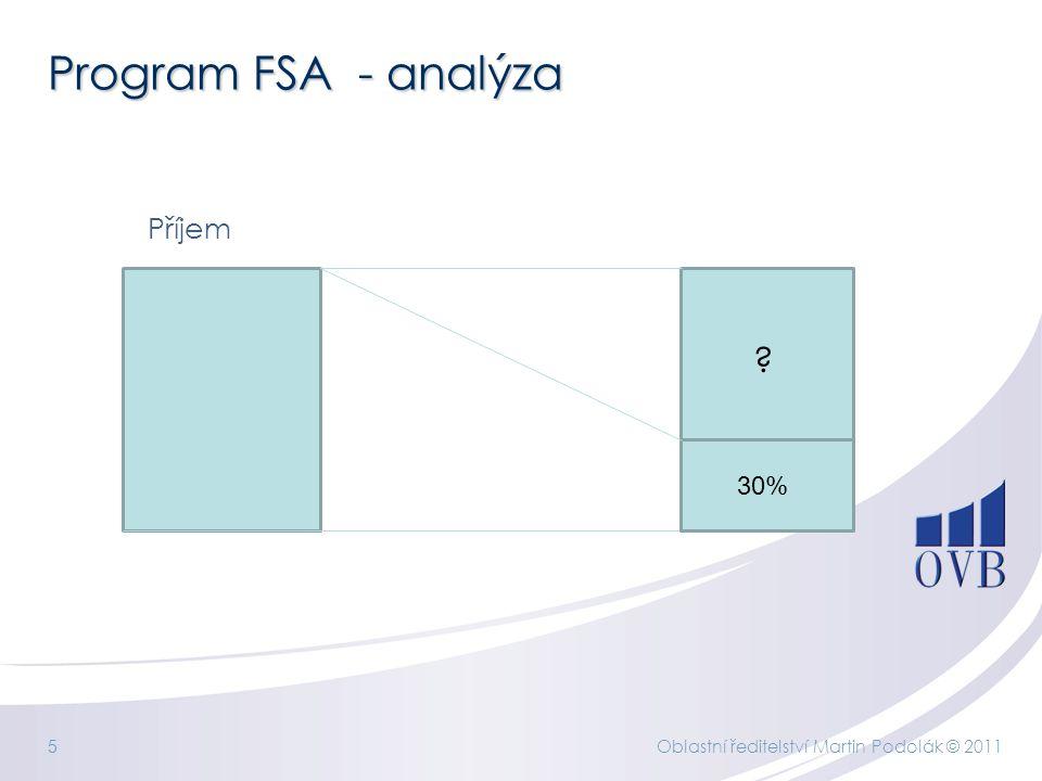 Program FSA - analýza Příjem Oblastní ředitelství Martin Podolák © 2011 5 30%