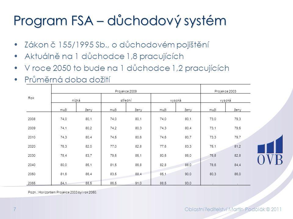 Program FSA – důchodový systém Zákon č 155/1995 Sb., o důchodovém pojištění Aktuálně na 1 důchodce 1,8 pracujících V roce 2050 to bude na 1 důchodce 1,2 pracujících Průměrná doba dožití Oblastní ředitelství Martin Podolák © 2011 7 Rok Projekce 2009Projekce 2003 nízkástřednívysoká mužiženymužiženymužiženymužiženy 200874,080,174,080,174,080,173,079,3 200974,180,274,280,374,380,473,179,5 201074,380,474,580,674,680,773,379,7 202076,382,077,082,877,683,375,181,2 203078,483,779,585,180,586,076,882,8 204080,085,181,586,882,888,078,684,4 205081,686,483,588,485,190,080,386,0 206584,188,586,591,088,593,0..