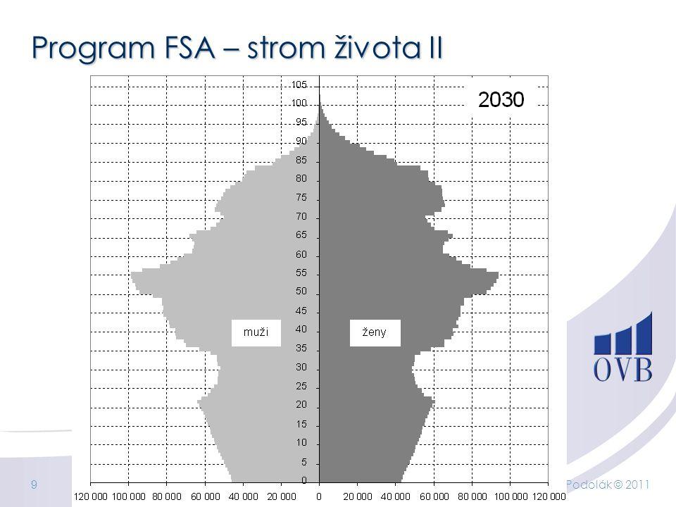 Program FSA – strom života II Oblastní ředitelství Martin Podolák © 2011 9