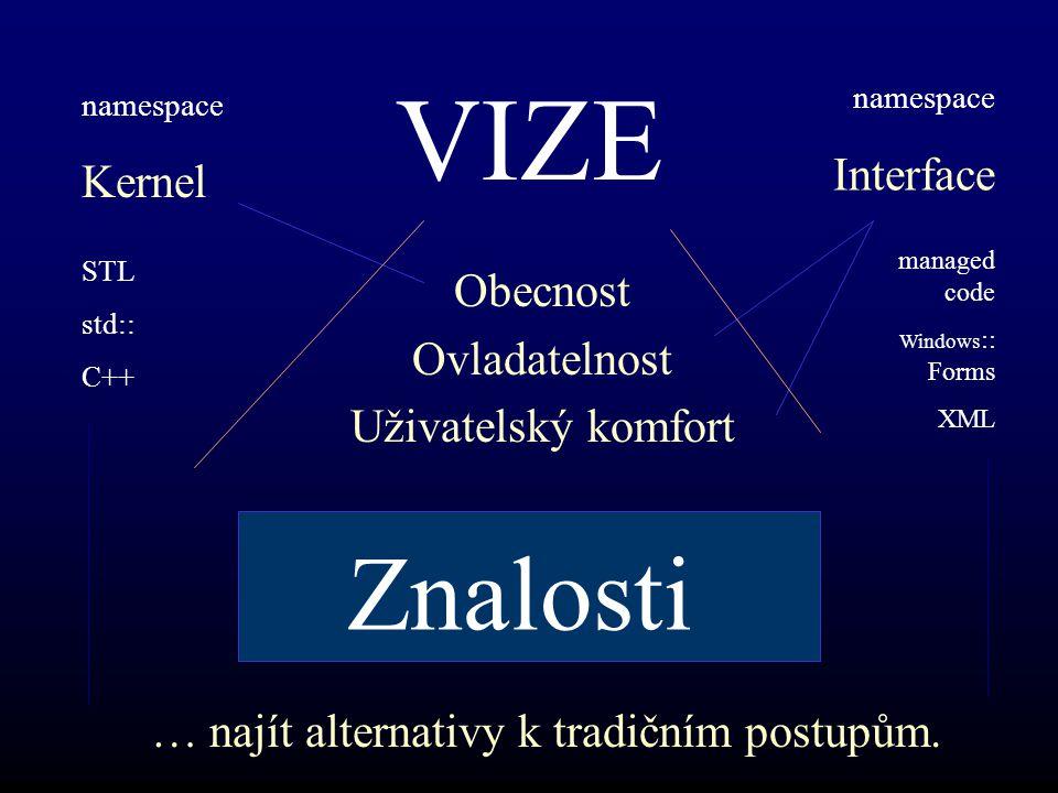 VIZE Obecnost Ovladatelnost Uživatelský komfort Znalosti … najít alternativy k tradičním postupům.