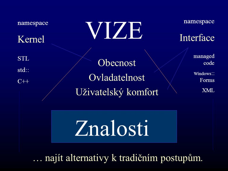 Ovladatelnost VÝSTUP XML