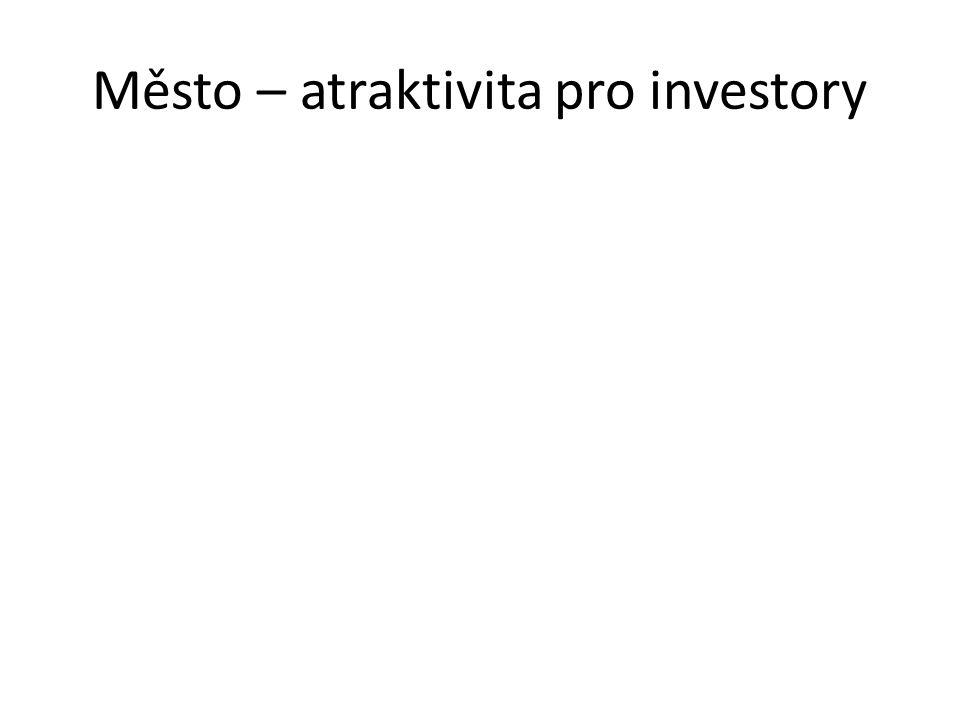 Město – atraktivita pro investory