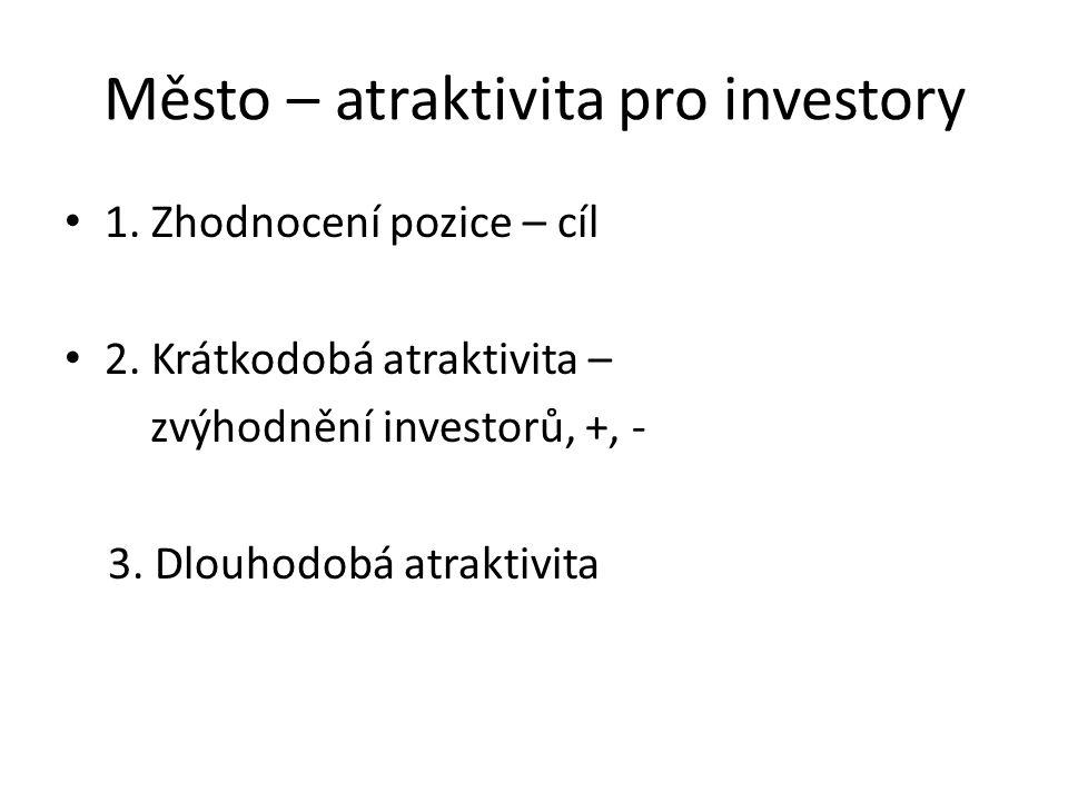 1. Zhodnocení pozice – cíl 2. Krátkodobá atraktivita – zvýhodnění investorů, +, - 3.