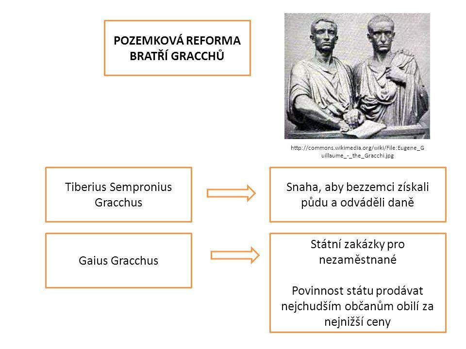 POZEMKOVÁ REFORMA BRATŘÍ GRACCHŮ Snaha, aby bezzemci získali půdu a odváděli daně Tiberius Sempronius Gracchus Gaius Gracchus Státní zakázky pro nezam
