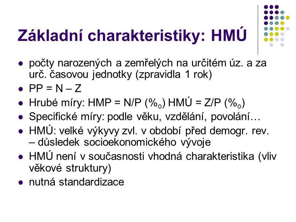 Základní charakteristiky: HMÚ počty narozených a zemřelých na určitém úz. a za urč. časovou jednotky (zpravidla 1 rok) PP = N – Z Hrubé míry: HMP = N/