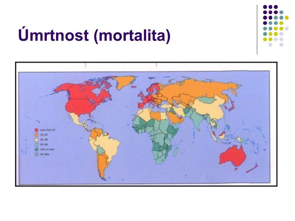 Úmrtnost (mortalita)