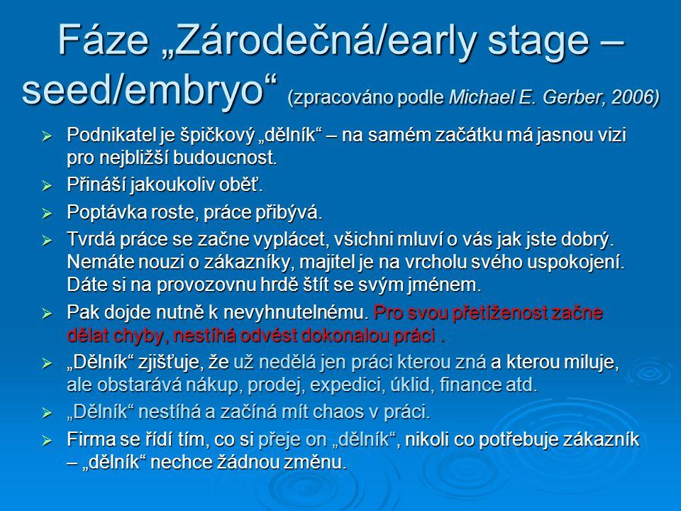"""Fáze """"Zárodečná/early stage – seed/embryo"""" (zpracováno podle Michael E. Gerber, 2006)  Podnikatel je špičkový """"dělník"""" – na samém začátku má jasnou v"""
