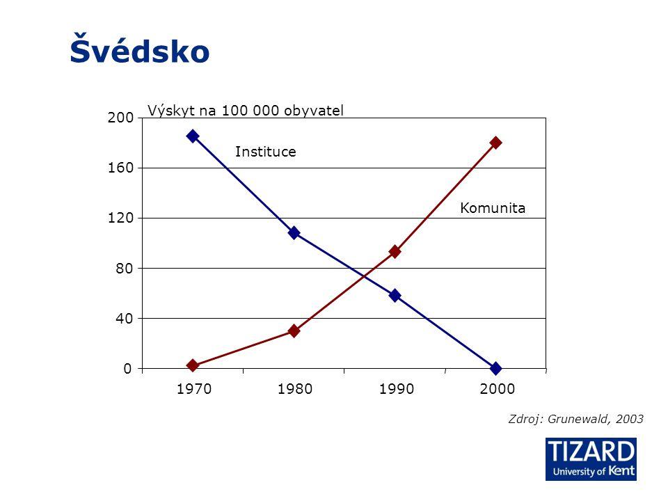 Švédsko Zdroj: Grunewald, 2003 0 40 80 120 160 200 1970198019902000 Instituce Komunita Výskyt na 100 000 obyvatel