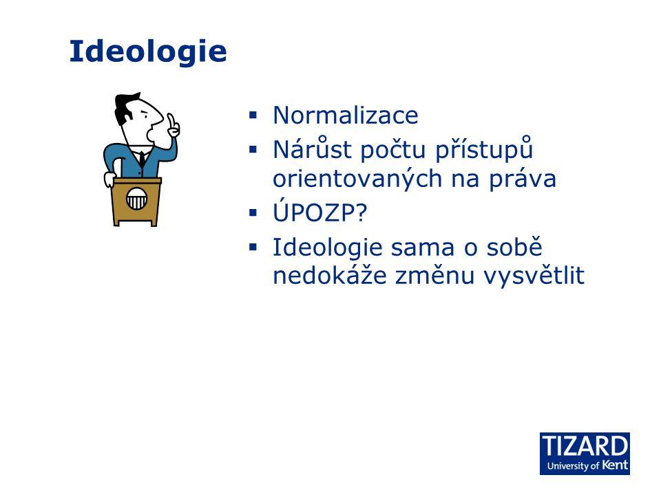 Ideologie  Normalizace  Nárůst počtu přístupů orientovaných na práva  ÚPOZP.
