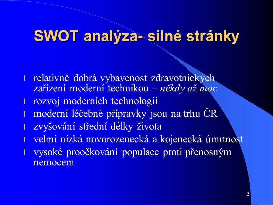 3 SWOT analýza- silné stránky l relativně dobrá vybavenost zdravotnických zařízení moderní technikou – někdy až moc l rozvoj moderních technologií l m