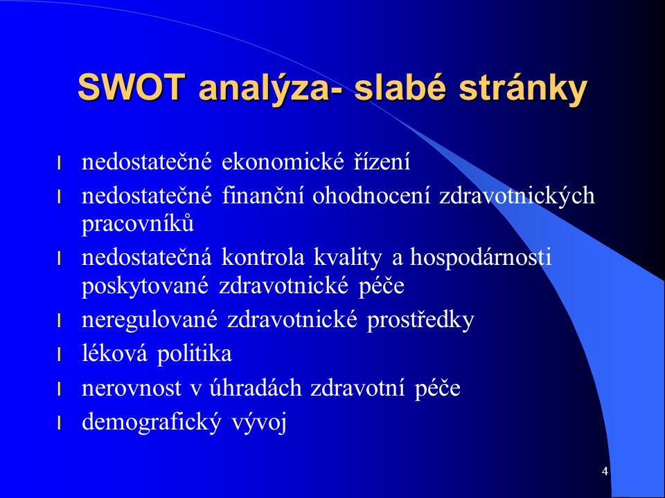 4 SWOT analýza- slabé stránky l nedostatečné ekonomické řízení l nedostatečné finanční ohodnocení zdravotnických pracovníků l nedostatečná kontrola kv