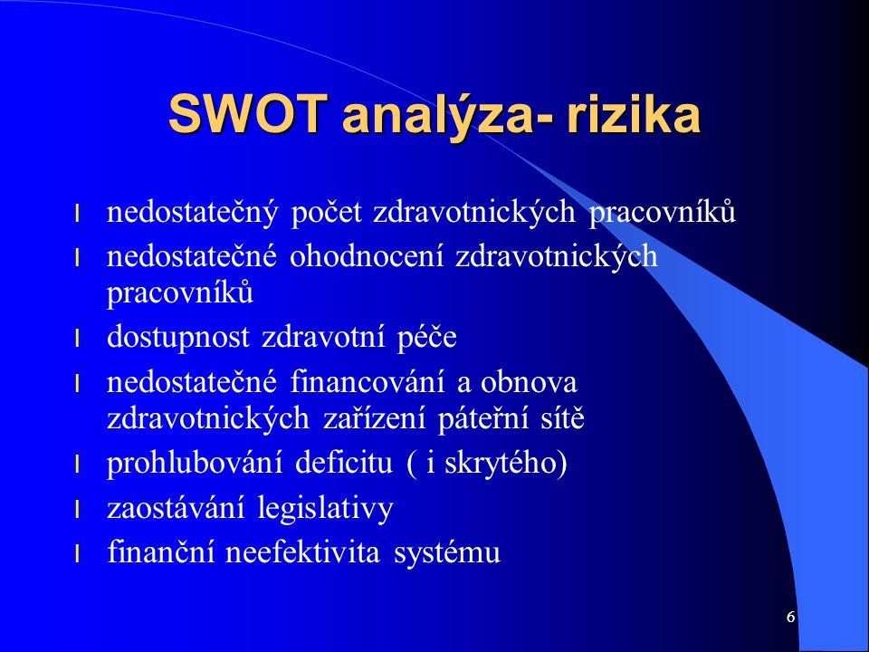 6 SWOT analýza- rizika l nedostatečný počet zdravotnických pracovníků l nedostatečné ohodnocení zdravotnických pracovníků l dostupnost zdravotní péče