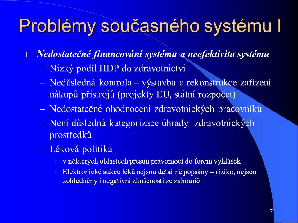 Problémy současného systému I l Nedostatečné financování systému a neefektivita systému –Nízký podíl HDP do zdravotnictví –Nedůsledná kontrola – výsta