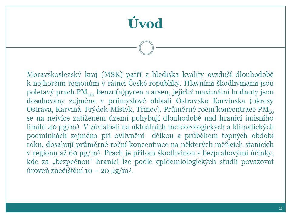 2 Úvod Moravskoslezský kraj (MSK) patří z hlediska kvality ovzduší dlouhodobě k nejhorším regionům v rámci České republiky.