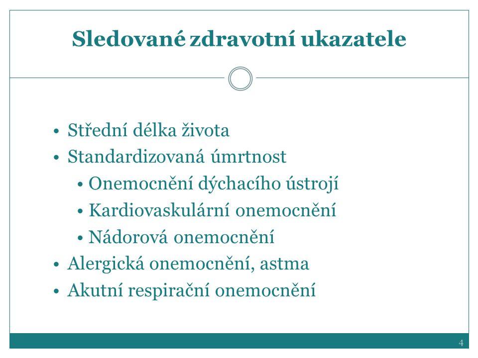4 Sledované zdravotní ukazatele Střední délka života Standardizovaná úmrtnost Onemocnění dýchacího ústrojí Kardiovaskulární onemocnění Nádorová onemocnění Alergická onemocnění, astma Akutní respirační onemocnění
