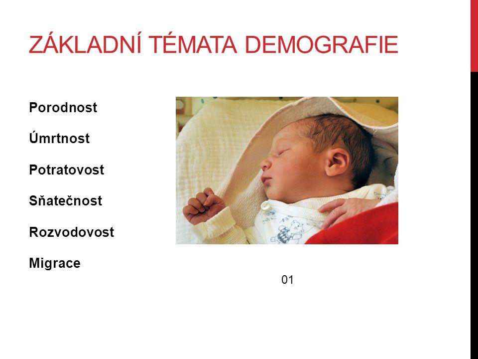 ZÁKLADNÍ TÉMATA DEMOGRAFIE Porodnost Úmrtnost Potratovost Sňatečnost Rozvodovost Migrace 01