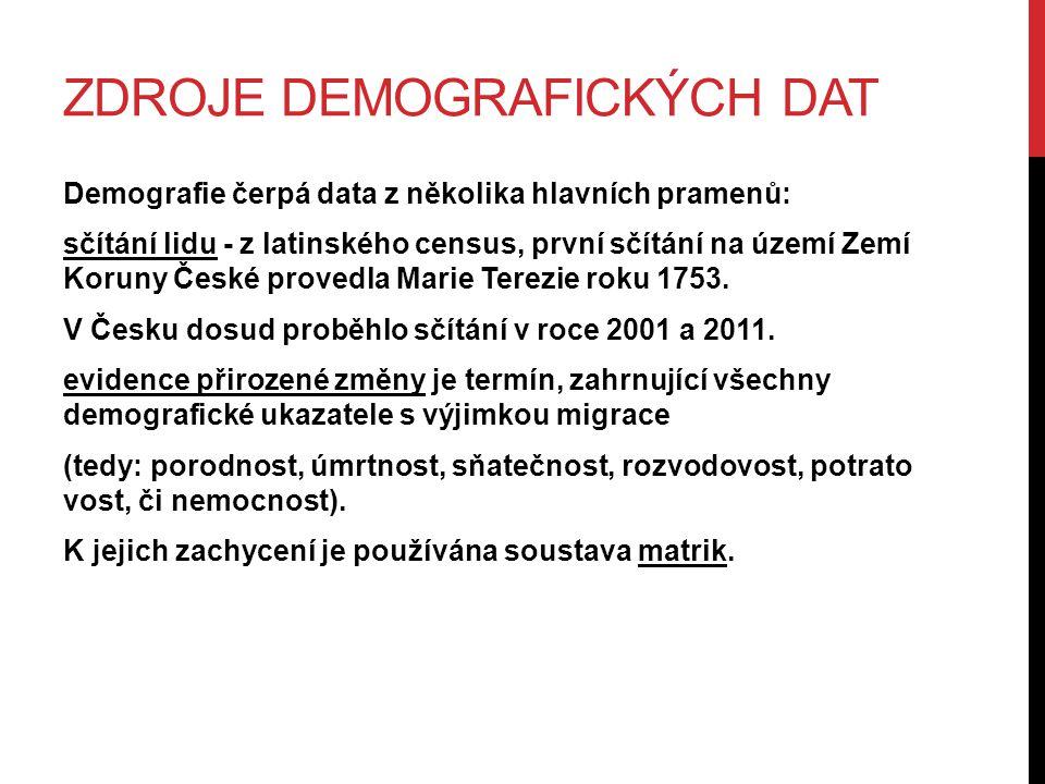 ZDROJE DEMOGRAFICKÝCH DAT evidence migrací je sledována pomocí povinného hlášení o trvalém pobytu evidence nemocnosti v současné době neposkytuje v Česku úplné informace.