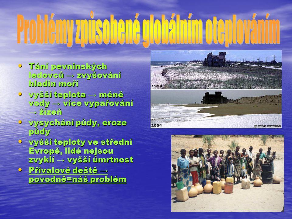 Tání pevninských ledovců → zvyšování hladin moří Tání pevninských ledovců → zvyšování hladin moří vyšší teplota → méně vody → více vypařování → žízeň