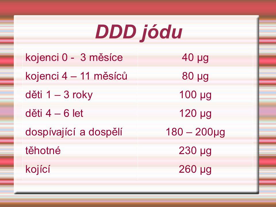 DDD jódu kojenci 0 - 3 měsíce40 µg kojenci 4 – 11 měsíců80 µg děti 1 – 3 roky100 µg děti 4 – 6 let120 µg dospívající a dospělí180 – 200µg těhotné230 µ