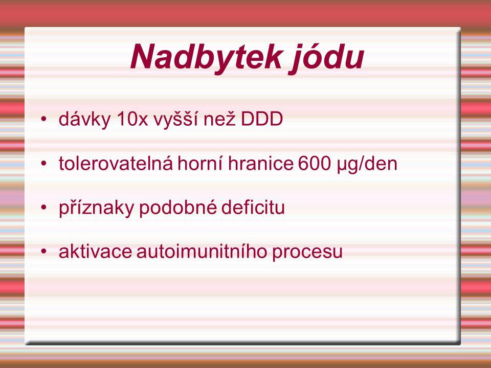 Nadbytek jódu dávky 10x vyšší než DDD tolerovatelná horní hranice 600 µg/den příznaky podobné deficitu aktivace autoimunitního procesu