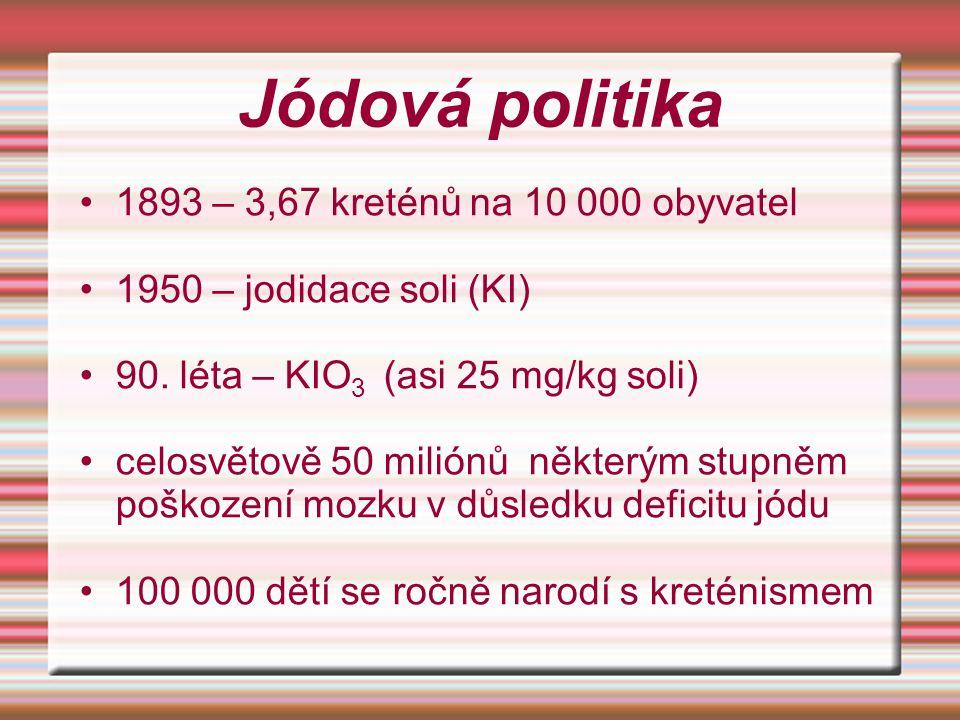Jódová politika 1893 – 3,67 kreténů na 10 000 obyvatel 1950 – jodidace soli (KI) 90. léta – KIO 3 (asi 25 mg/kg soli) celosvětově 50 miliónů některým