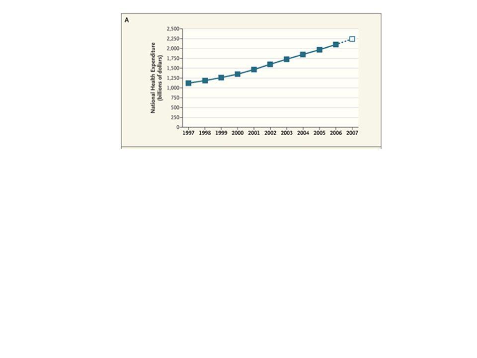 Složení dietních tuků - akumulace viscerálního tuku Na základě genetické analýzy: Dieta obsahuje vysoké množství nasycených mastných kyselin - Genetická varianta - Genetická varianta - při stravě s nízkým zastoupením PUFA dochází k akumulaci viscerálního tuku identifikace osob více náchylných k obezitě riziku kardiovaskulárních riziku metabolických onemocnění
