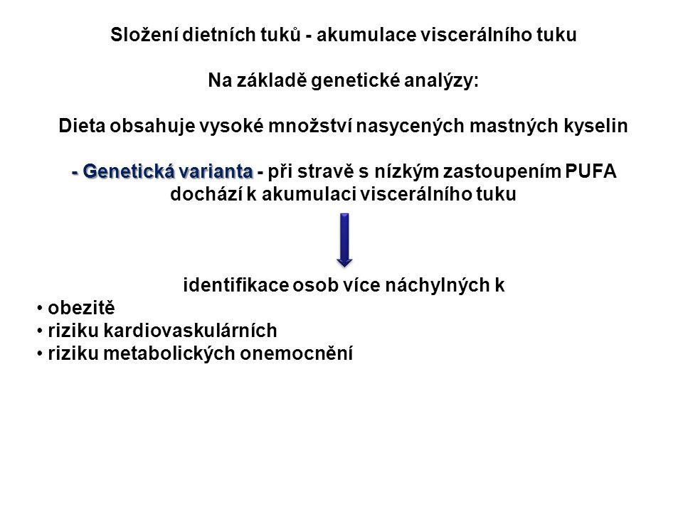 Složení dietních tuků - akumulace viscerálního tuku Na základě genetické analýzy: Dieta obsahuje vysoké množství nasycených mastných kyselin - Genetic