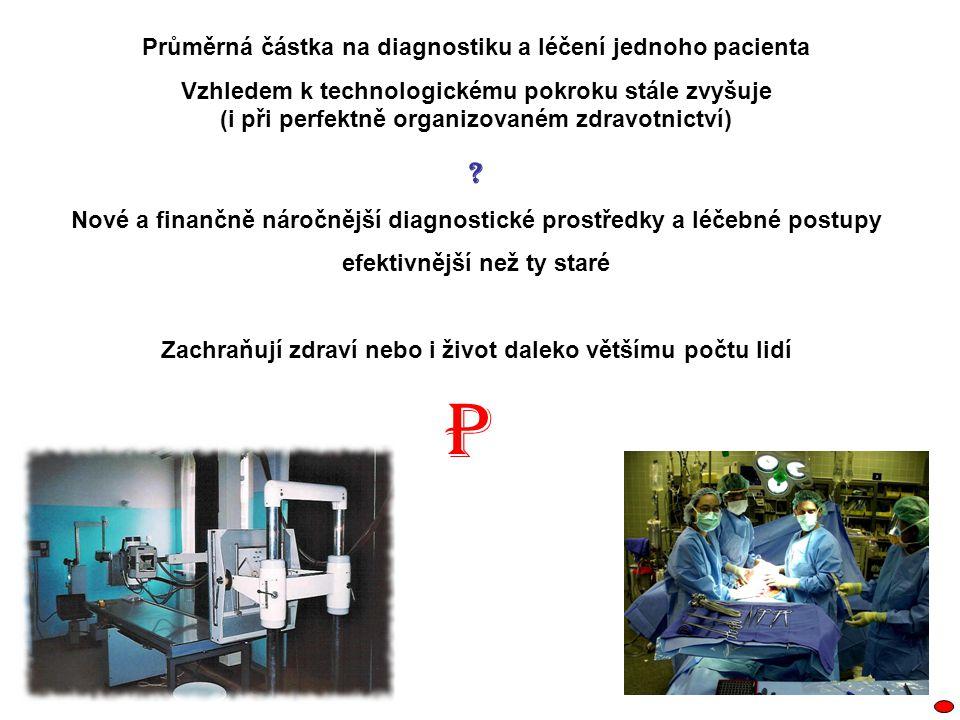 Celkové náklady na zdravotní péči CN součin nákladů spojených s léčením jednoho pacienta P a počtu pacientů n CN = P.