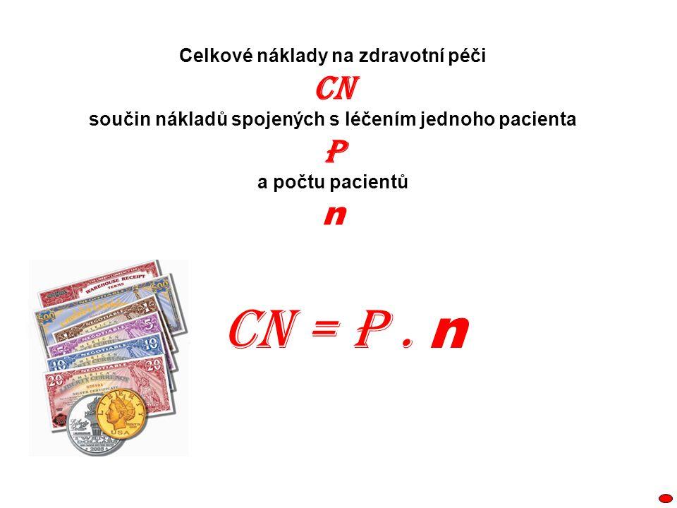 Celkové náklady na zdravotní péči CN součin nákladů spojených s léčením jednoho pacienta P a počtu pacientů n CN = P. n