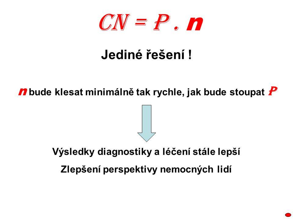 """Příprava organismu na """"boj nebo útěk Jestliže """"nebojuje nebo neutíká (hypokineze) přetrvává  aktivace sympatiku a osy HHN  sekrece katecholaminů a kortizolu  sekrece ADH a prolaktinu se všemi důsledky"""
