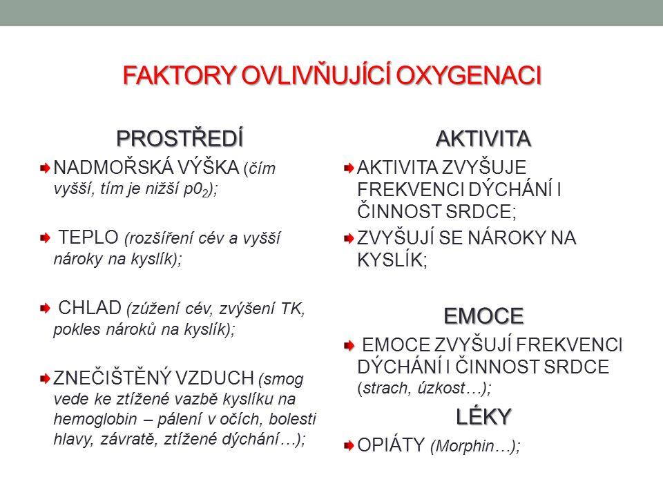 FAKTORY OVLIVŇUJÍCÍ OXYGENACI PROSTŘEDÍ NADMOŘSKÁ VÝŠKA (čím vyšší, tím je nižší p0 2 ); TEPLO (rozšíření cév a vyšší nároky na kyslík); CHLAD (zúžení