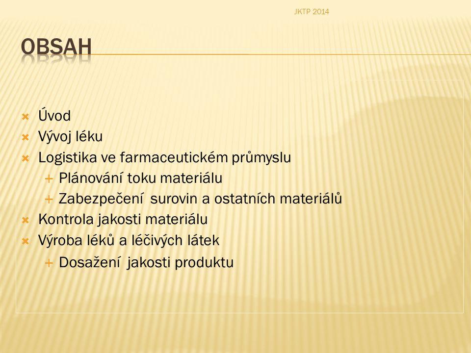  Úvod  Vývoj léku  Logistika ve farmaceutickém průmyslu  Plánování toku materiálu  Zabezpečení surovin a ostatních materiálů  Kontrola jakosti m