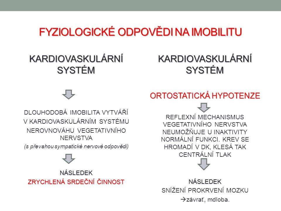 FYZIOLOGICKÉ ODPOVĚDI NA IMOBILITU KARDIOVASKULÁRNÍ SYSTÉM DLOUHODOBÁ IMOBILITA VYTVÁŘÍ V KARDIOVASKULÁRNÍM SYSTÉMU NEROVNOVÁHU VEGETATIVNÍHO NERVSTVA